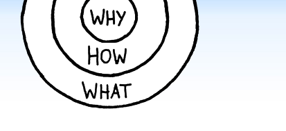 Buy-ology 101: Why start with why?